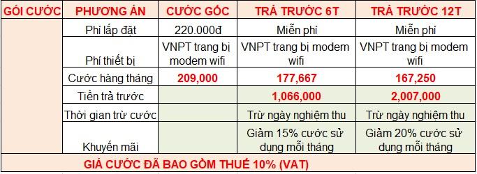 cap_quang_vnpt_20mbps